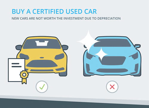 how to save money on your car infographic