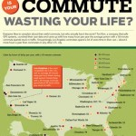 Infographic: Stuck in traffic